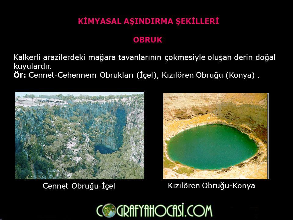 DÜDEN (Su Batan-Su Çıkan) Yerüstü sularının yeraltına daldığı veya yer altı sularının yüzeye çıktığı doğal kuyulardır.