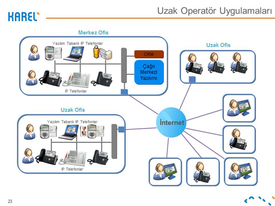 Uzak Operatör Uygulamaları 23