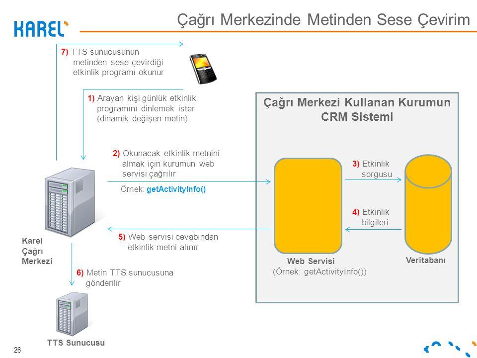 1) Arayan kişi günlük etkinlik programını dinlemek ister (dinamik değişen metin) Karel Çağrı Merkezi Çağrı Merkezi Kullanan Kurumun CRM Sistemi 2) Oku