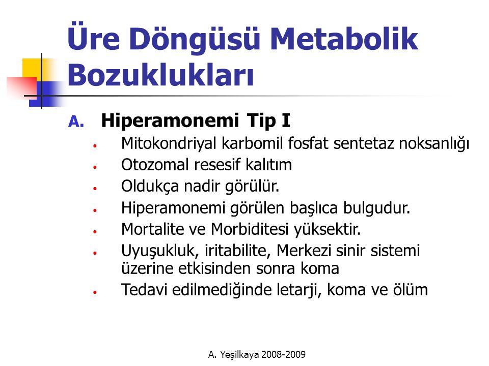 A.Yeşilkaya 2008-2009 Üre Döngüsü Metabolik Bozuklukları A.