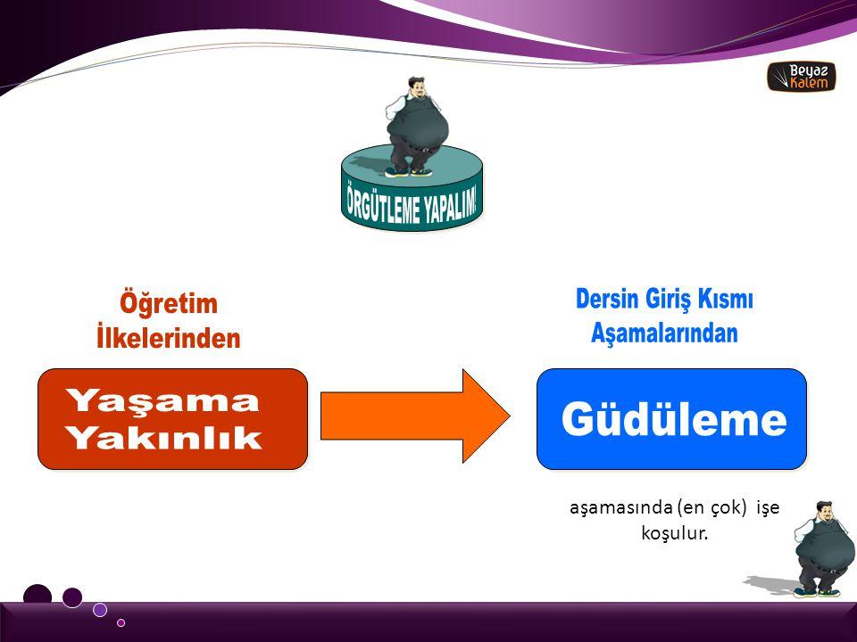 52) Sedat Öğretmen Gezi Parkında yaşanan olaylar ile ilgili bir video izletmiş, daha sonra ise öğrencilerden konu ile ilgili görüşlerini açıklamalarını istemiş bunu yaparken de farklı görüşlere saygı duyulmasını, iletişim becerilerinin geliştirilmesini, sınıf içerisinde güven ve saygı ortamının oluşturulmasını hedeflemiştir.