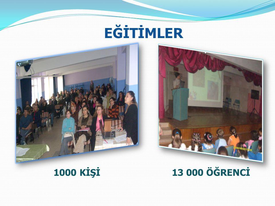 EĞİTİMLER 1000 KİŞİ13 000 ÖĞRENCİ