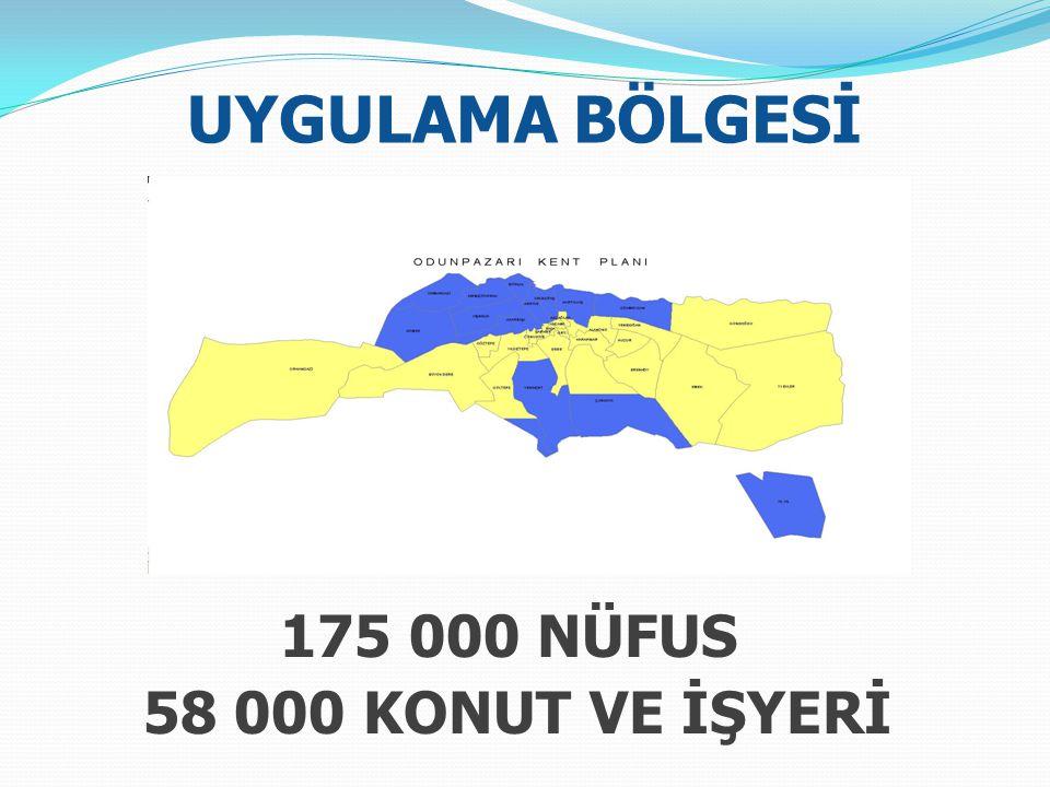 175 000 NÜFUS 58 000 KONUT VE İŞYERİ UYGULAMA BÖLGESİ