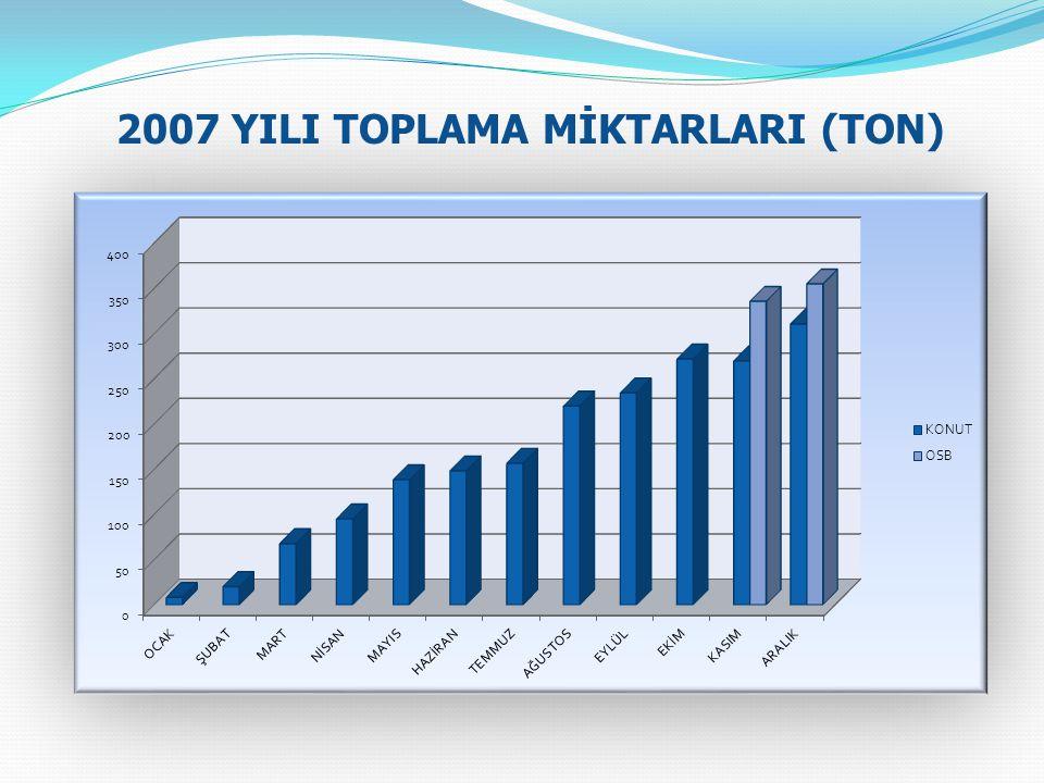 2007 YILI TOPLAMA MİKTARLARI (TON)