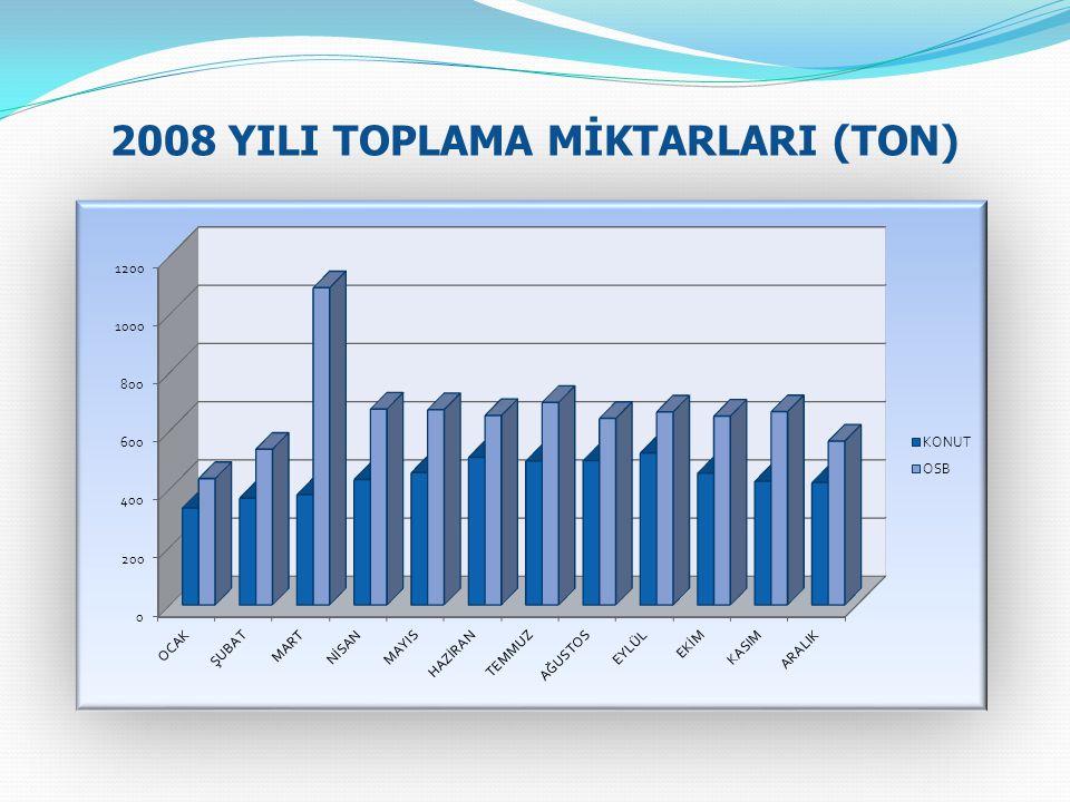 2008 YILI TOPLAMA MİKTARLARI (TON)