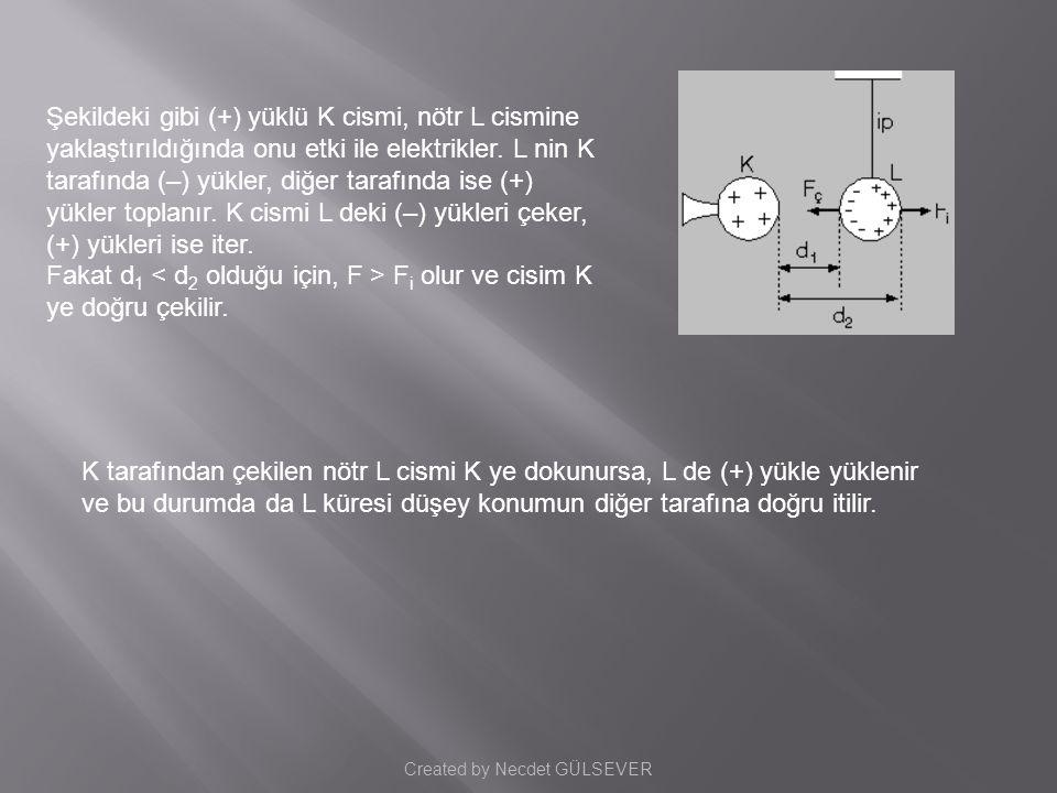 Şekildeki gibi (+) yüklü K cismi, nötr L cismine yaklaştırıldığında onu etki ile elektrikler.