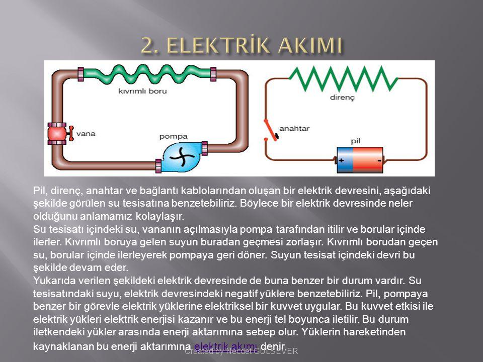 Pil, direnç, anahtar ve bağlantı kablolarından oluşan bir elektrik devresini, aşağıdaki şekilde görülen su tesisatına benzetebiliriz.
