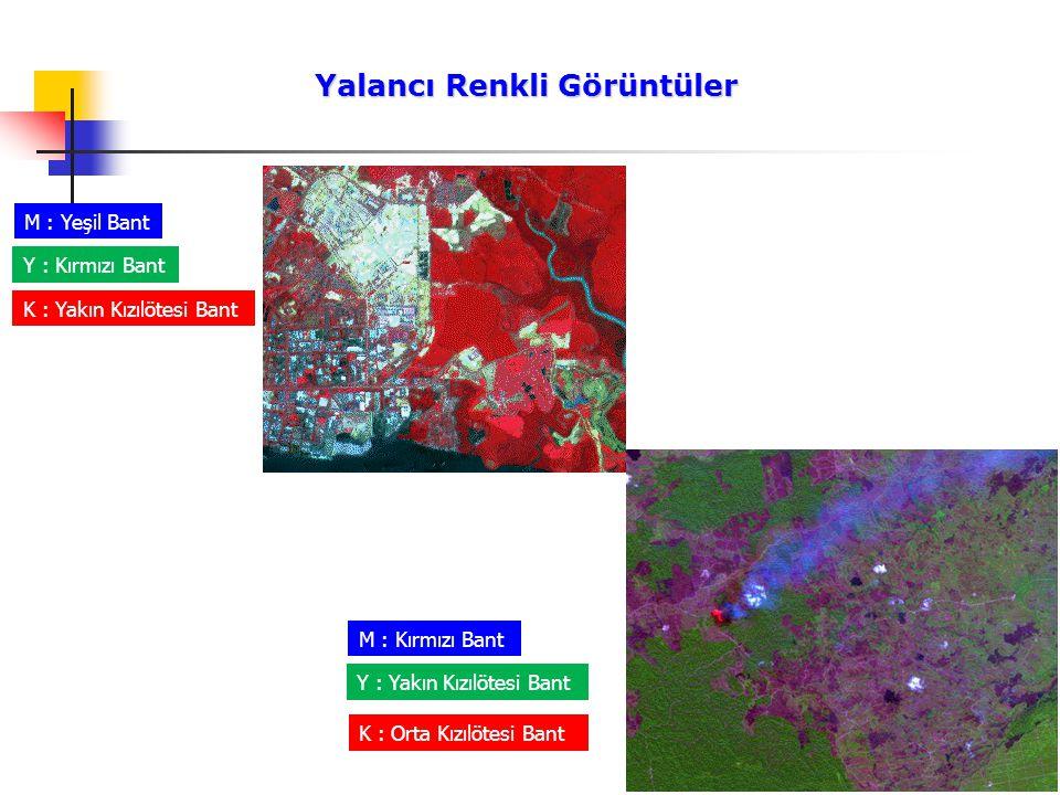 Yalancı Renkli Görüntüler Yalancı Renkli Görüntüler M : Yeşil Bant Y : Kırmızı Bant K : Yakın Kızılötesi Bant M : Kırmızı Bant K : Orta Kızılötesi Ban