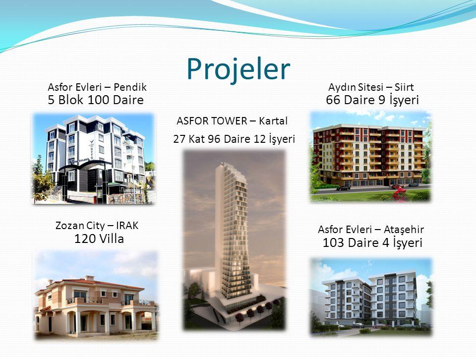 Projeler Asfor Evleri – Pendik 5 Blok 100 Daire Zozan City – IRAK Aydın Sitesi – Siirt Asfor Evleri – Ataşehir 120 Villa 66 Daire 9 İşyeri 103 Daire 4