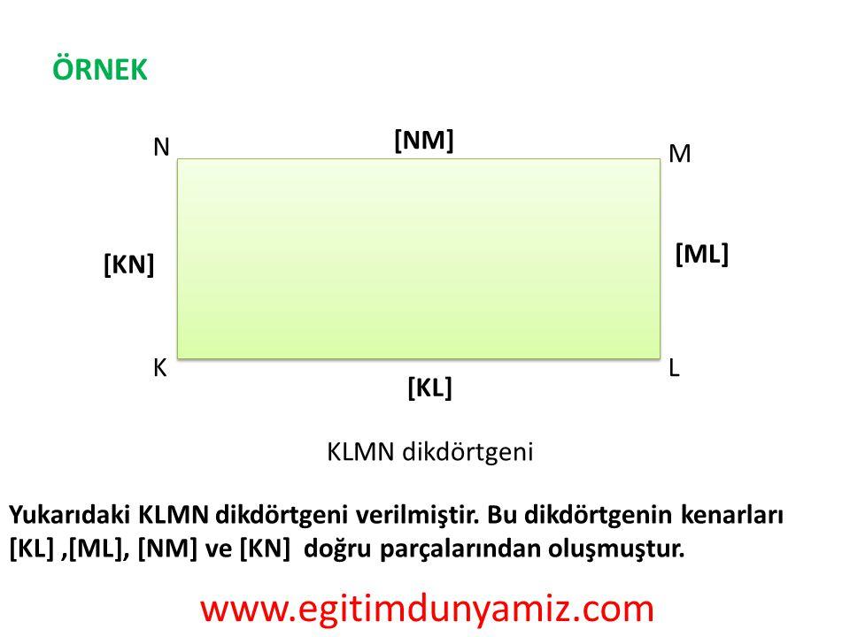 ÖRNEK N M LK [NM] [ML] [KL] [KN] KLMN dikdörtgeni Yukarıdaki KLMN dikdörtgeni verilmiştir. Bu dikdörtgenin kenarları [KL],[ML], [NM] ve [KN] doğru par