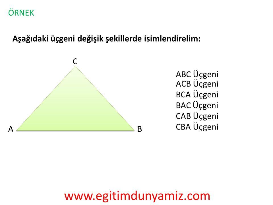 ÖRNEK Aşağıdaki üçgeni değişik şekillerde isimlendirelim: C BA ABC Üçgeni ACB Üçgeni BCA Üçgeni BAC Üçgeni CAB Üçgeni CBA Üçgeni www.egitimdunyamiz.co