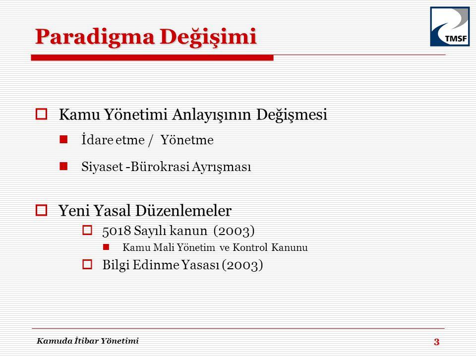 Paradigma Değişimi  Kamu Yönetimi Anlayışının Değişmesi  İdare etme / Yönetme  Siyaset -Bürokrasi Ayrışması  Yeni Yasal Düzenlemeler  5018 Sayılı
