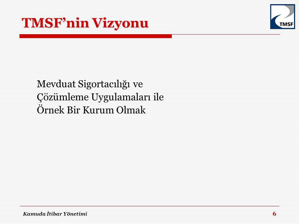 TMSF'nin Vizyonu Mevduat Sigortacılığı ve Çözümleme Uygulamaları ile Örnek Bir Kurum Olmak 6 Kamuda İtibar Yönetimi