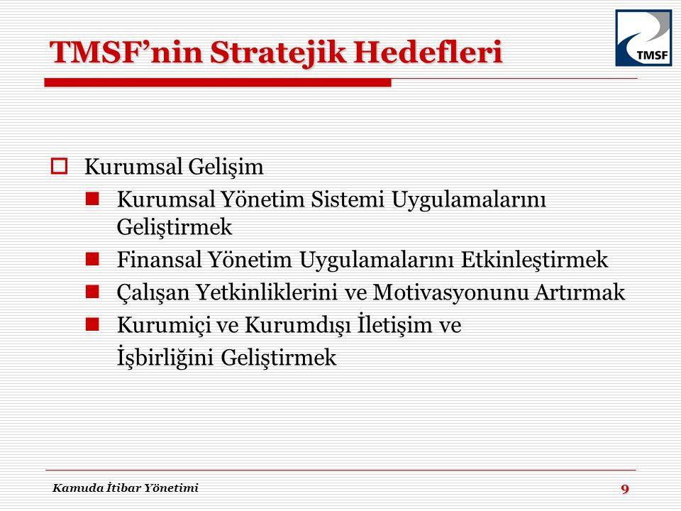 TMSF'nin Stratejik Hedefleri  Kurumsal Gelişim  Kurumsal Yönetim Sistemi Uygulamalarını Geliştirmek  Finansal Yönetim Uygulamalarını Etkinleştirmek