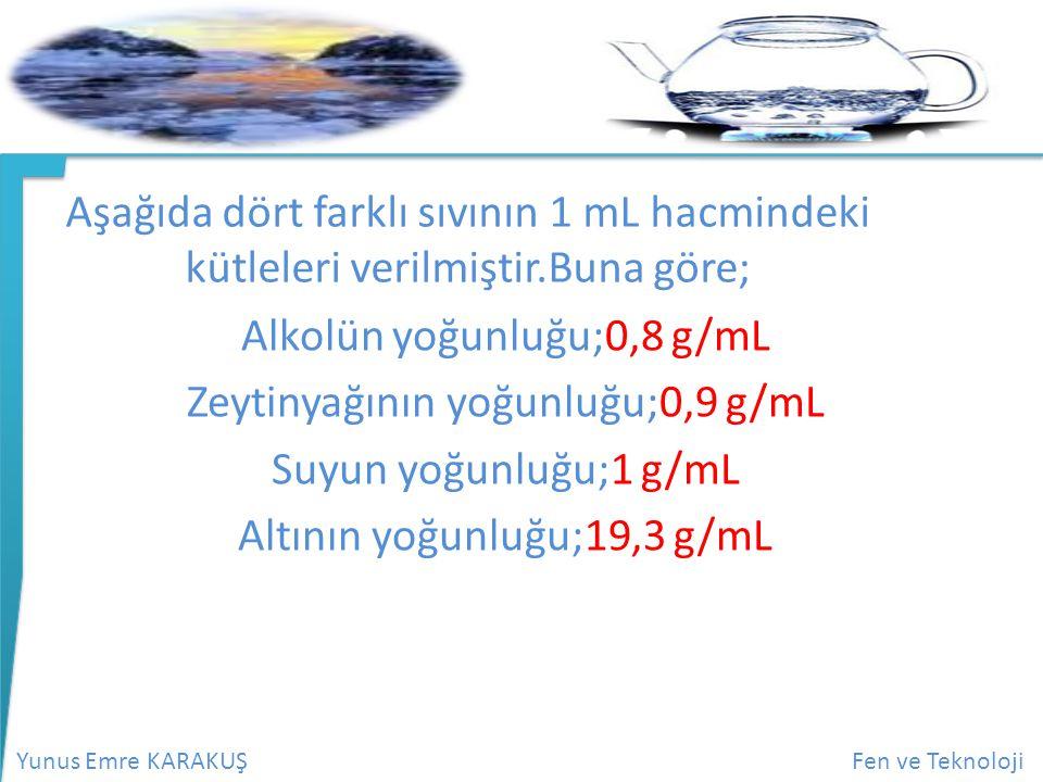 Yunus Emre KARAKUŞFen ve Teknoloji Aşağıda dört farklı sıvının 1 mL hacmindeki kütleleri verilmiştir.Buna göre; Alkolün yoğunluğu;0,8 g/mL Zeytinyağın
