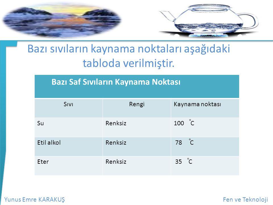 Yunus Emre KARAKUŞFen ve Teknoloji Bazı sıvıların kaynama noktaları aşağıdaki tabloda verilmiştir. Bazı Saf Sıvıların Kaynama Noktası SıvıRengiKaynama