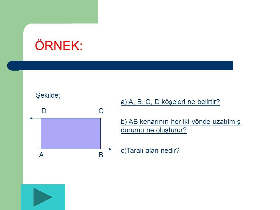 ÖRNEK: Şekilde; AB CD a) A, B, C, D köşeleri ne belirtir? b) AB kenarının her iki yönde uzatılmış durumu ne oluşturur? c)Taralı alan nedir?