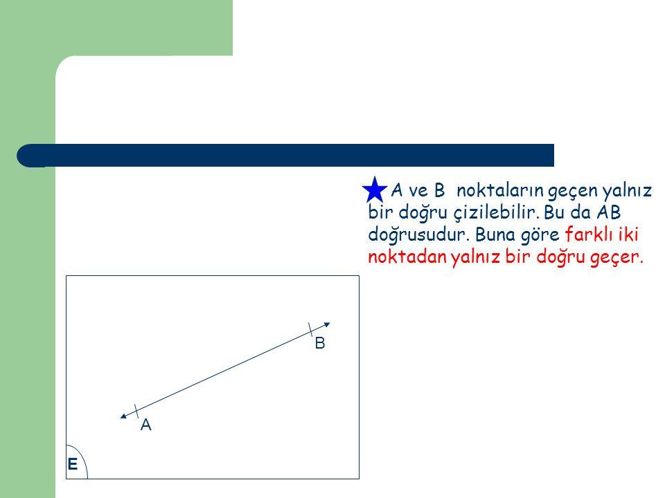 A ve B noktaların geçen yalnız bir doğru çizilebilir. Bu da AB doğrusudur. Buna göre farklı iki noktadan yalnız bir doğru geçer. A B E