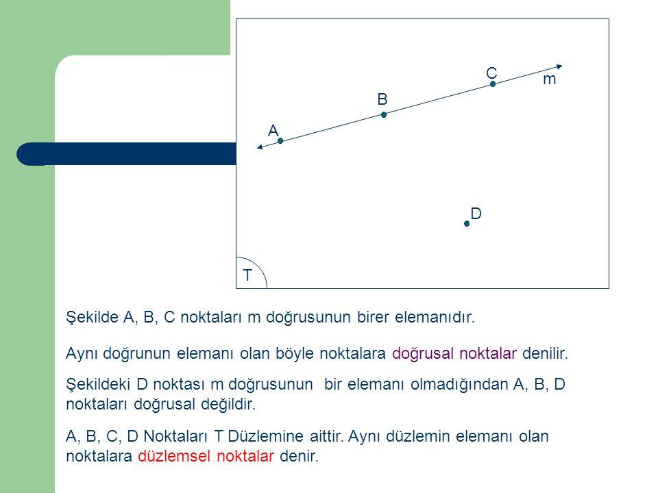 A B C m D T Şekilde A, B, C noktaları m doğrusunun birer elemanıdır. Aynı doğrunun elemanı olan böyle noktalara doğrusal noktalar denilir. A, B, C, D