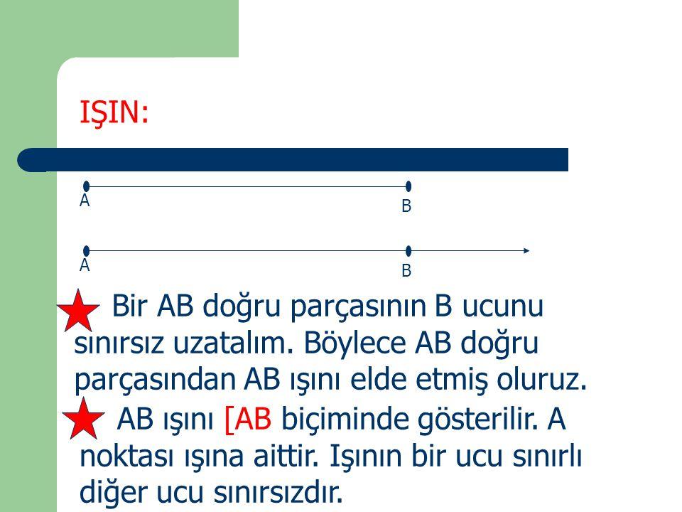 IŞIN: A B A B Bir AB doğru parçasının B ucunu sınırsız uzatalım. Böylece AB doğru parçasından AB ışını elde etmiş oluruz. AB ışını [AB biçiminde göste