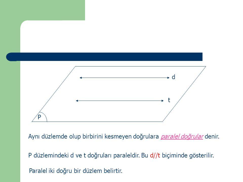 d t P Aynı düzlemde olup birbirini kesmeyen doğrulara paralel doğrular denir. P düzlemindeki d ve t doğruları paraleldir. Bu d//t biçiminde gösterilir