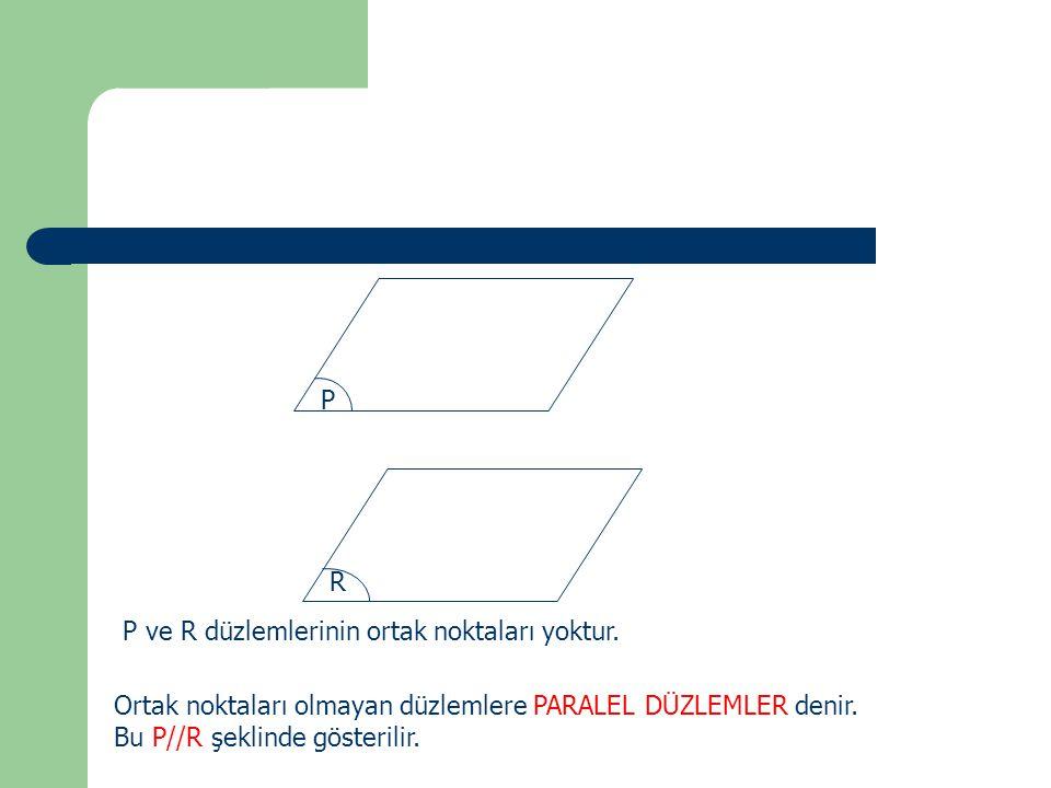 P R P ve R düzlemlerinin ortak noktaları yoktur. Ortak noktaları olmayan düzlemlere PARALEL DÜZLEMLER denir. Bu P//R şeklinde gösterilir.