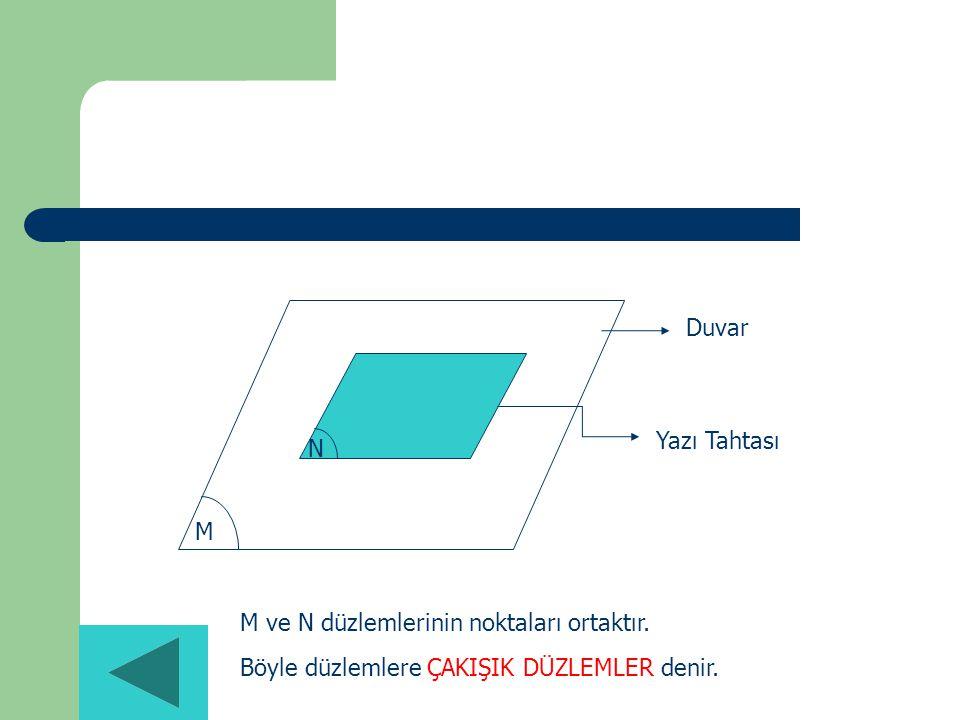 M N Yazı Tahtası Duvar M ve N düzlemlerinin noktaları ortaktır. Böyle düzlemlere ÇAKIŞIK DÜZLEMLER denir.
