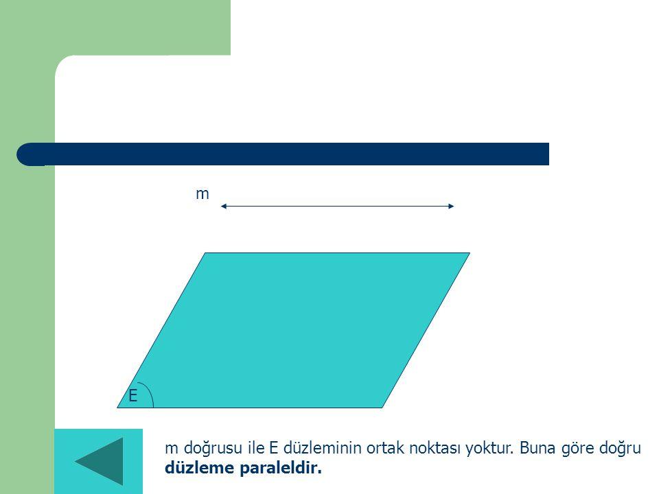 m E m doğrusu ile E düzleminin ortak noktası yoktur. Buna göre doğru düzleme paraleldir.