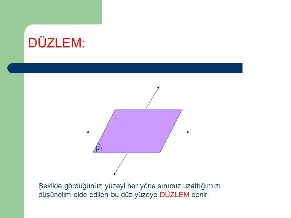 M N Yazı Tahtası Duvar M ve N düzlemlerinin noktaları ortaktır.