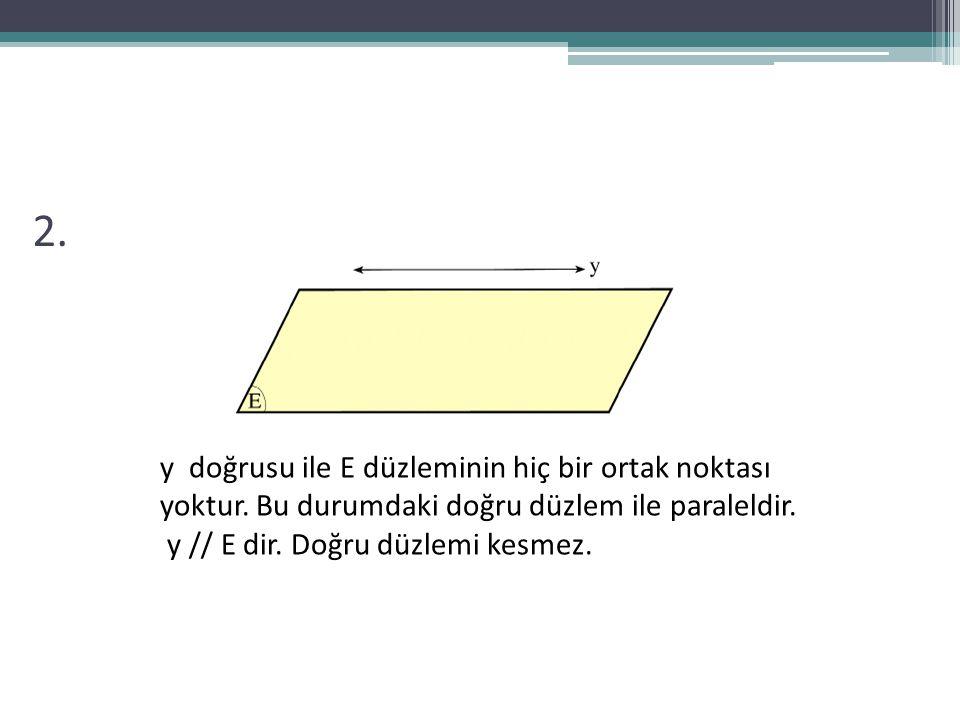 2. y doğrusu ile E düzleminin hiç bir ortak noktası yoktur. Bu durumdaki doğru düzlem ile paraleldir. y // E dir. Doğru düzlemi kesmez.