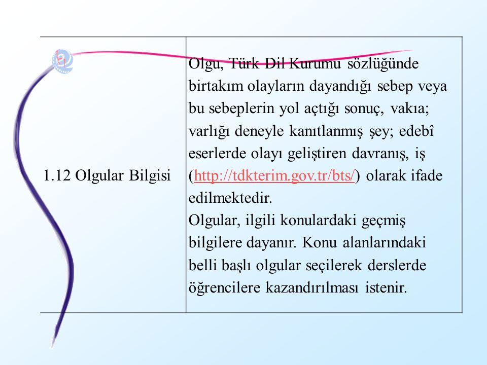 1.12 Olgular Bilgisi Olgu, Türk Dil Kurumu sözlüğünde birtakım olayların dayandığı sebep veya bu sebeplerin yol açtığı sonuç, vakıa; varlığı deneyle k
