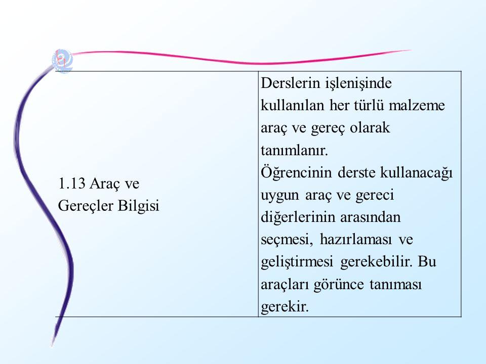 1.21 Alışılar Bilgisi Bir bilim dalının kendine özgü kısaltma, sembol ve terimleri vardır.