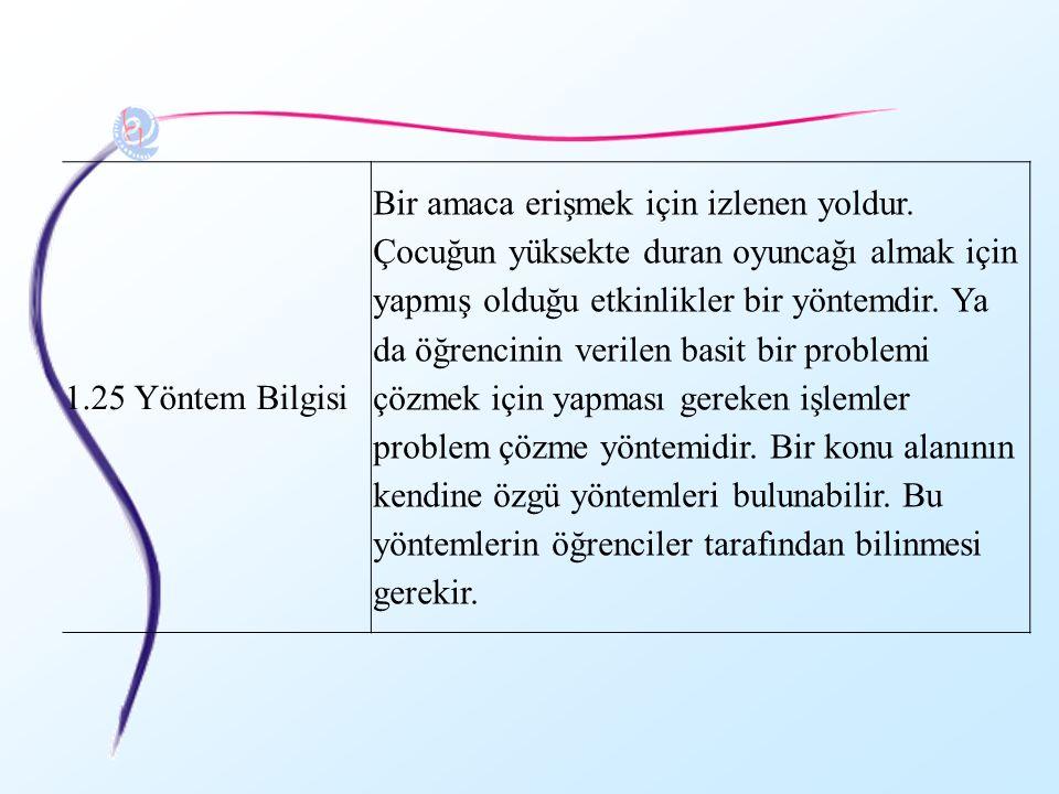 1.31 İlke ve Genellemeler Bilgisi Her bir konu alanı ile ilgili ilke ve genellemeler bulunur.