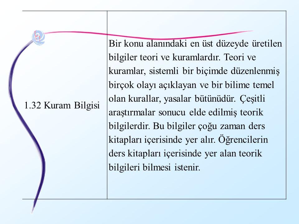 1.32 Kuram Bilgisi Bir konu alanındaki en üst düzeyde üretilen bilgiler teori ve kuramlardır. Teori ve kuramlar, sistemli bir biçimde düzenlenmiş birç
