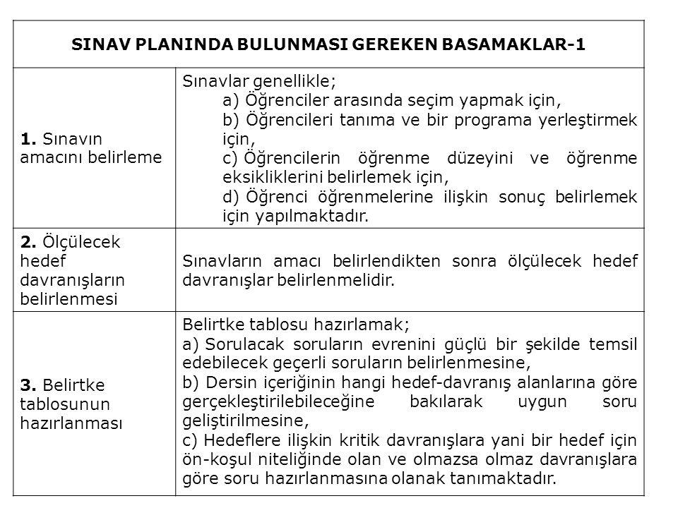 SINAV PLANINDA BULUNMASI GEREKEN BASAMAKLAR-1 1. Sınavın amacını belirleme Sınavlar genellikle; a) Öğrenciler arasında seçim yapmak için, b) Öğrencile