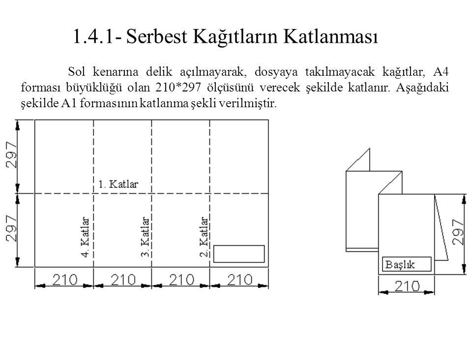 1.4.1- Serbest Kağıtların Katlanması Sol kenarına delik açılmayarak, dosyaya takılmayacak kağıtlar, A4 forması büyüklüğü olan 210*297 ölçüsünü verecek