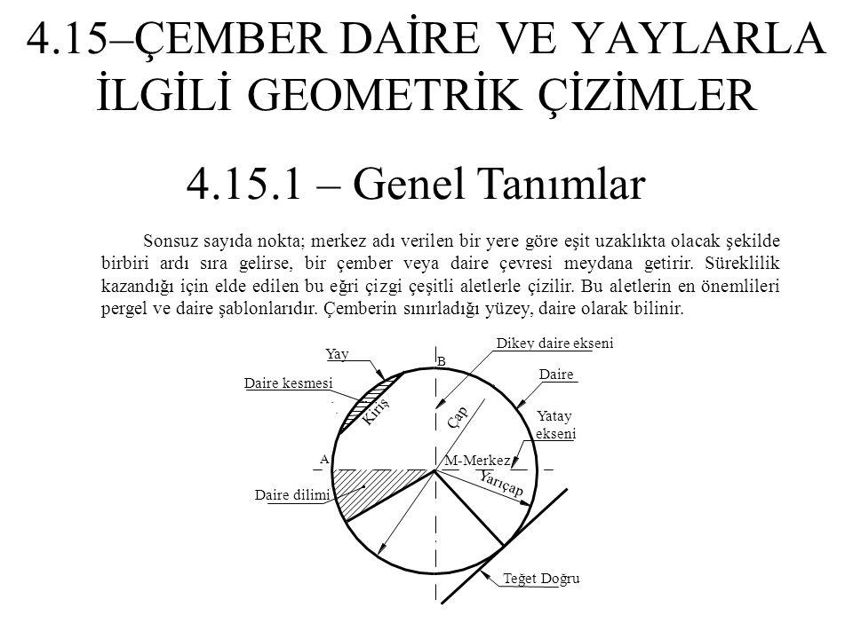 4.15.1 – Genel Tanımlar Sonsuz sayıda nokta; merkez adı verilen bir yere göre eşit uzaklıkta olacak şekilde birbiri ardı sıra gelirse, bir çember veya