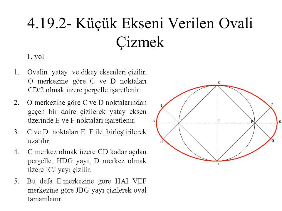 2. O merkezine göre C ve D noktalarından geçen bir daire çizilerek yatay eksen üzerinde E ve F noktaları işaretlenir. 1. Ovalin yatay ve dikey eksenle