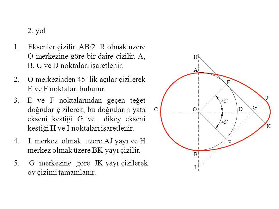 2.O merkezinden 45' lik açılar çizilerek E ve F noktaları bulunur. 1. Eksenler çizilir. AB/2=R olmak üzere O merkezine göre bir daire çizilir. A, B, C