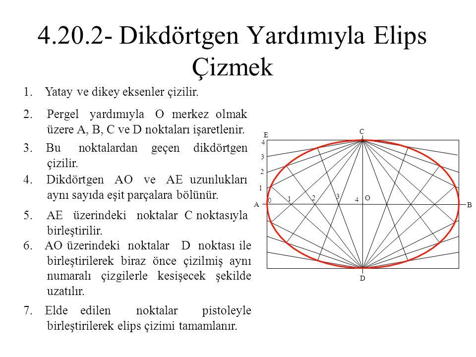 2. Pergel yardımıyla O merkez olmak üzere A, B, C ve D noktaları işaretlenir. 1. Yatay ve dikey eksenler çizilir. 3. Bu noktalardan geçen dikdörtgen ç