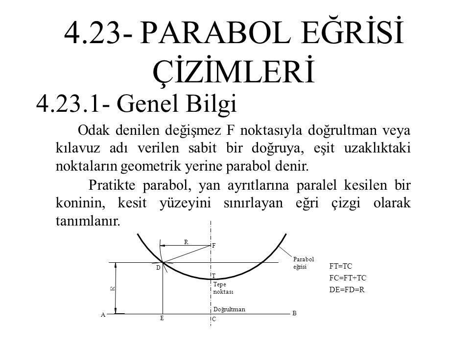 Pratikte parabol, yan ayrıtlarına paralel kesilen bir koninin, kesit yüzeyini sınırlayan eğri çizgi olarak tanımlanır. Odak denilen değişmez F noktası