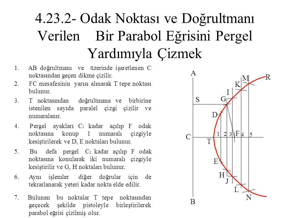 2. FC mesafesinin yarısı alınarak T tepe noktası bulunur. 1. AB doğrultmanı ve üzerinde işaretlenen C noktasından geçen dikme çizilir. 3. T noktasında