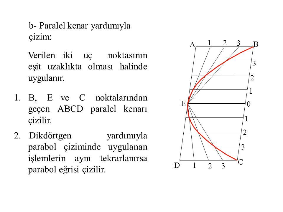 2. Dikdörtgen yardımıyla parabol çiziminde uygulanan işlemlerin aynı tekrarlanırsa parabol eğrisi çizilir. 1. B, E ve C noktalarından geçen ABCD paral