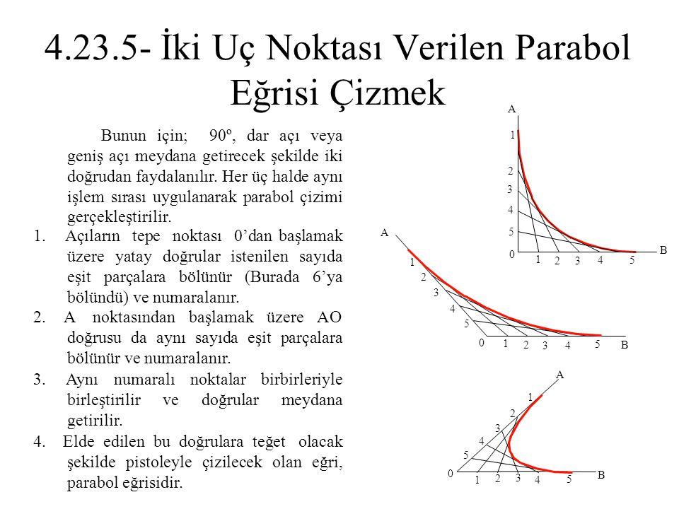 2. A noktasından başlamak üzere AO doğrusu da aynı sayıda eşit parçalara bölünür ve numaralanır. 1. Açıların tepe noktası 0'dan başlamak üzere yatay d