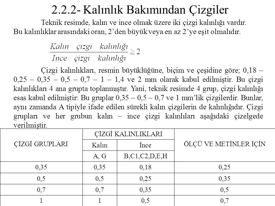 2.2.2- Kalınlık Bakımından Çizgiler Çizgi kalınlıkları, resmin büyüklüğüne, biçim ve çeşidine göre; 0,18 – 0,25 – 0,35 – 0,5 – 0,7 – 1 – 1,4 ve 2 mm o