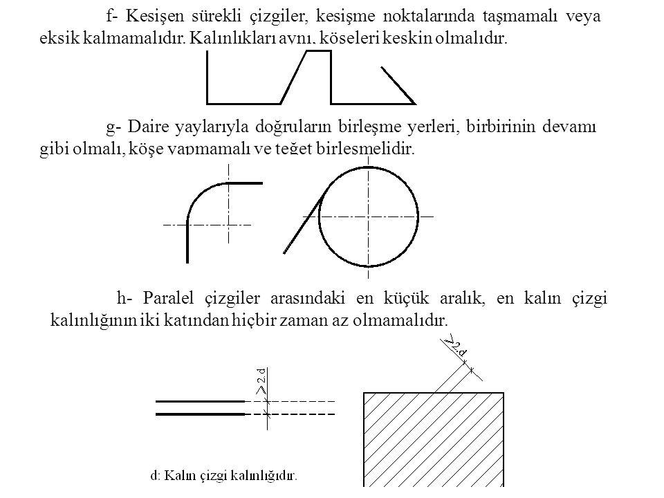 f- Kesişen sürekli çizgiler, kesişme noktalarında taşmamalı veya eksik kalmamalıdır. Kalınlıkları aynı, köşeleri keskin olmalıdır. g- Daire yaylarıyla