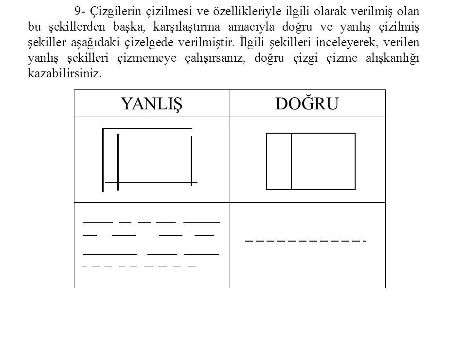 9- Çizgilerin çizilmesi ve özellikleriyle ilgili olarak verilmiş olan bu şekillerden başka, karşılaştırma amacıyla doğru ve yanlış çizilmiş şekiller a