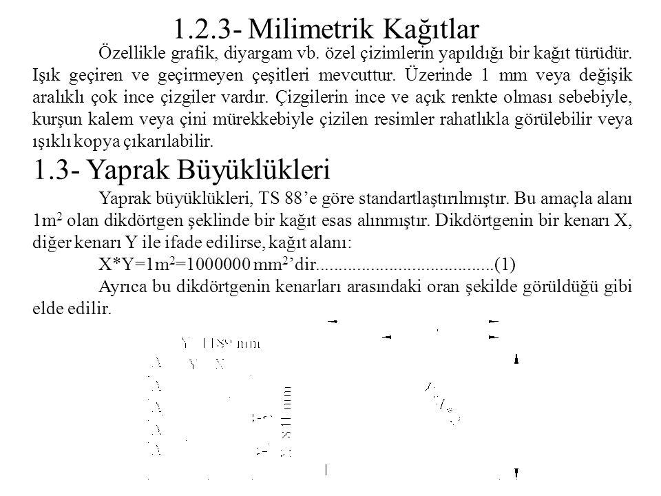 1 ve 2 nolu formüllerden yararlanılarak X ve Y ölçüleri hesaplanacak olursa: X=841 mm Y=1189 mm Kenar ölçüleri bu olan kağıtlara; A serisi ismim verilmiştir.