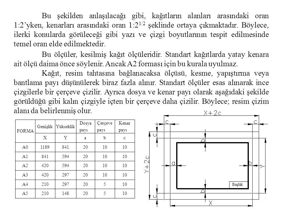 Bu şekilden anlaşılacağı gibi, kağıtların alanları arasındaki oran 1:2'yken, kenarları arasındaki oran 1:2 1/2 şeklinde ortaya çıkmaktadır. Böylece, i