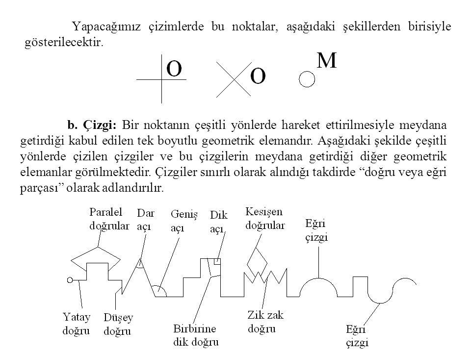 Yapacağımız çizimlerde bu noktalar, aşağıdaki şekillerden birisiyle gösterilecektir. b. Çizgi: Bir noktanın çeşitli yönlerde hareket ettirilmesiyle me
